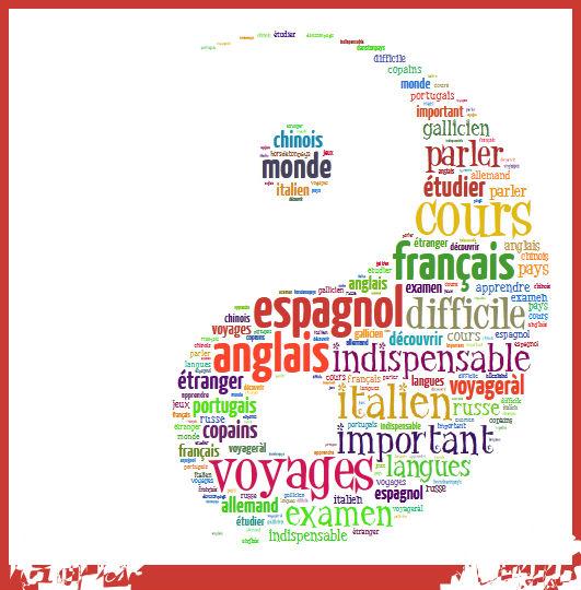 Rencontrer en espagnol